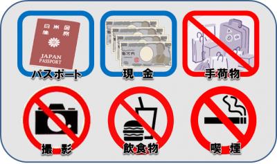 カジノでの禁止事項