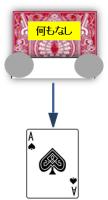 バカラの絞り例1