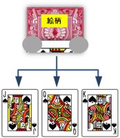 バカラの絞り例2