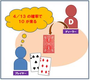 カードの出現率