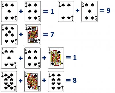 バカラのカードの計算例