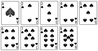 バカラのカードの数え方1