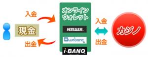 onlinebank