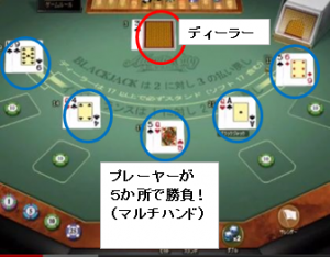 wildjunglecasino-blackjack-Multi-hand