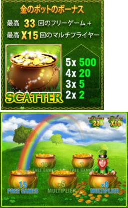 Irish Luck3